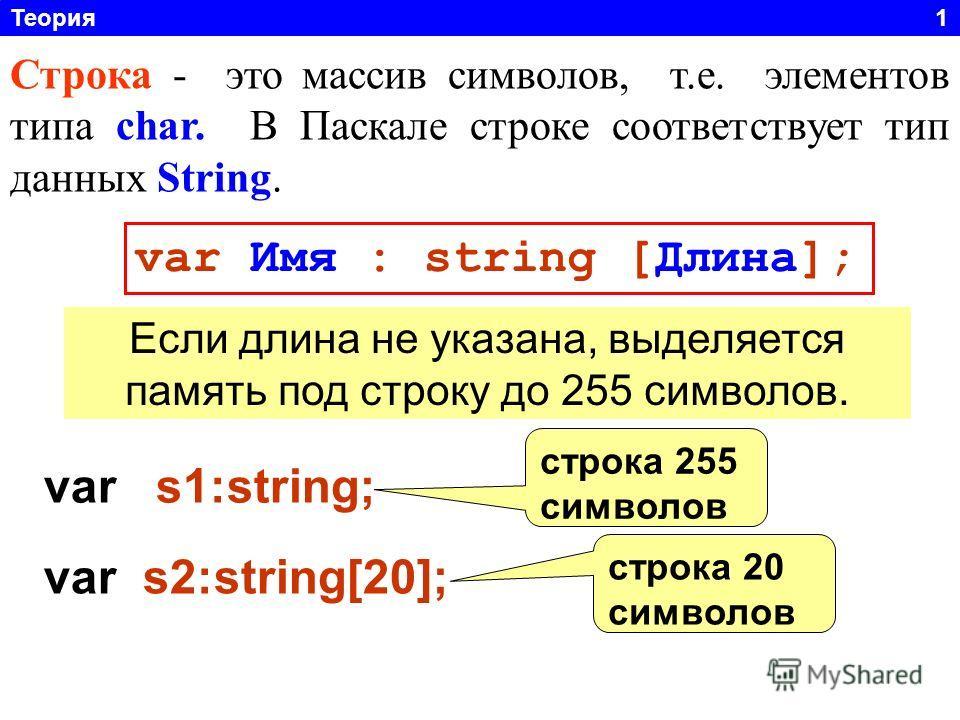 Строка - это массив символов, т.е. элементов типа char. В Паскале строке соответствует тип данных String. var Имя : string [Длина]; Если длина не указана, выделяется память под строку до 255 символов. Теория 1 var s1:string; строка 255 символов var s