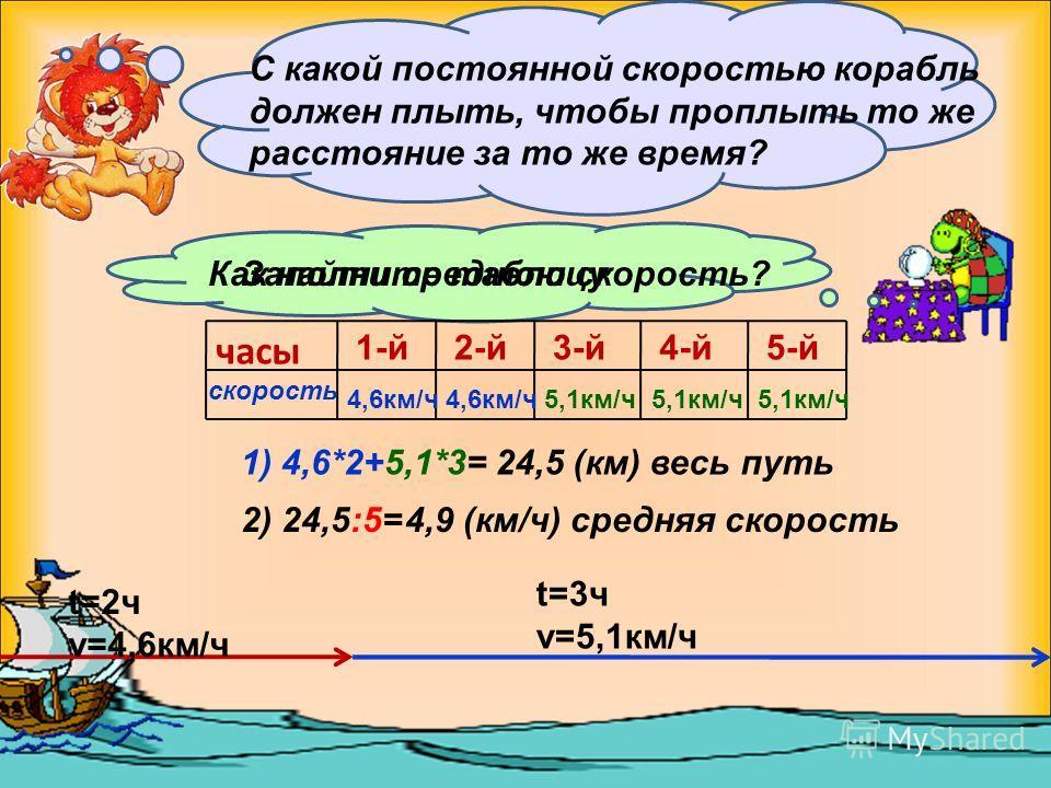 t=2ч v=4,6км/ч t=3ч v=5,1км/ч С какой постоянной скоростью корабль должен плыть, чтобы проплыть то же расстояние за то же время? Заполните таблицу часы скорость 5-й4-й3-й2-й1-й 4,6км/ч 5,1км/ч Как найти среднюю скорость? 1) 4,6*2+5,1*3=24,5 (км) весь