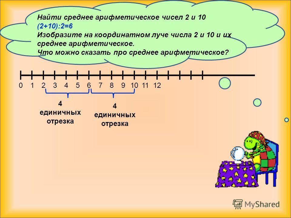 Найти среднее арифметическое чисел 2 и 10 (2+10):2=6 Изобразите на координатном луче числа 2 и 10 и их среднее арифметическое. Что можно сказать про среднее арифметическое? 0713265412111098 4 единичных отрезка