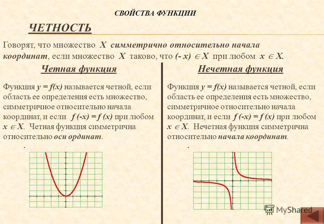 СВОЙСТВА ФУНКЦИИ ЧЕТНОСТЬ Говорят, что множество Х симметрично относительно начала координат, если множество Х таково, что (- х) Х при любом х Х. Четная функцияНечетная функция Функция y = f(x) называется четной, если область ее определения есть множ