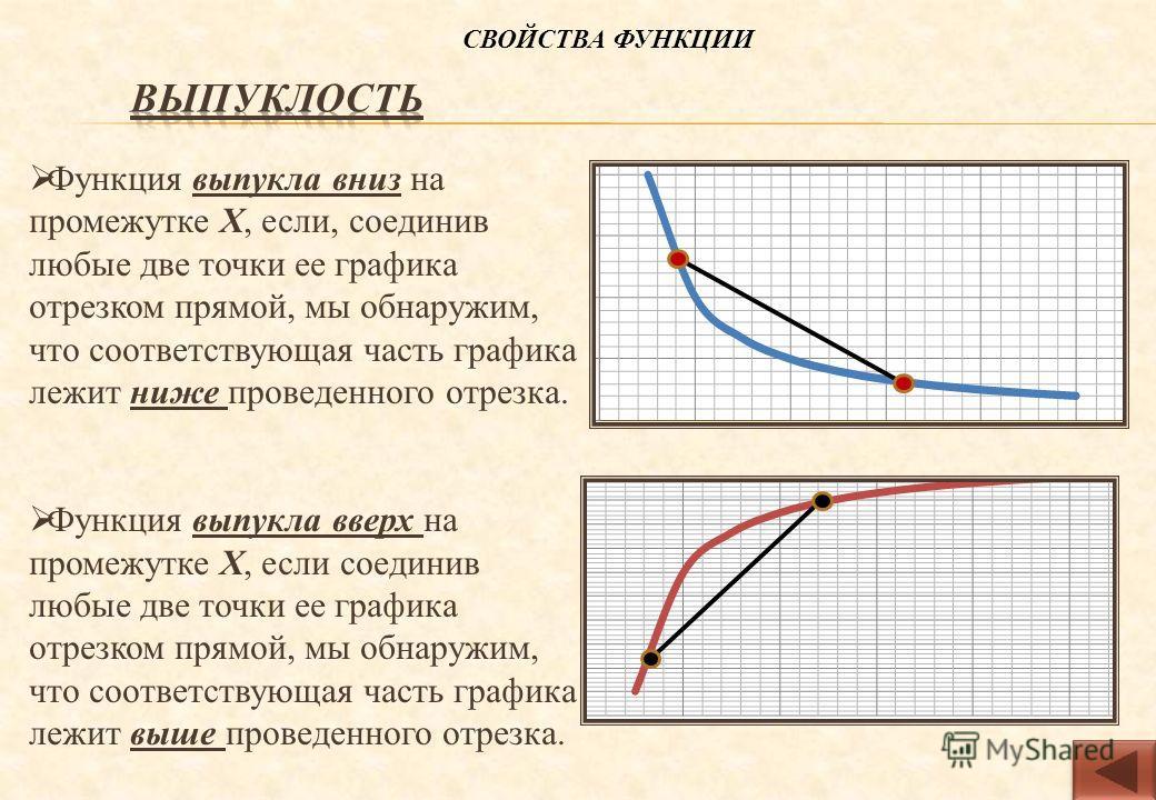 Ф ункция выпукла вниз на промежутке Х, если, соединив любые две точки ее графика отрезком прямой, мы обнаружим, что соответствующая часть графика лежит ниже проведенного отрезка. Ф ункция выпукла вверх на промежутке Х, если соединив любые две точки е
