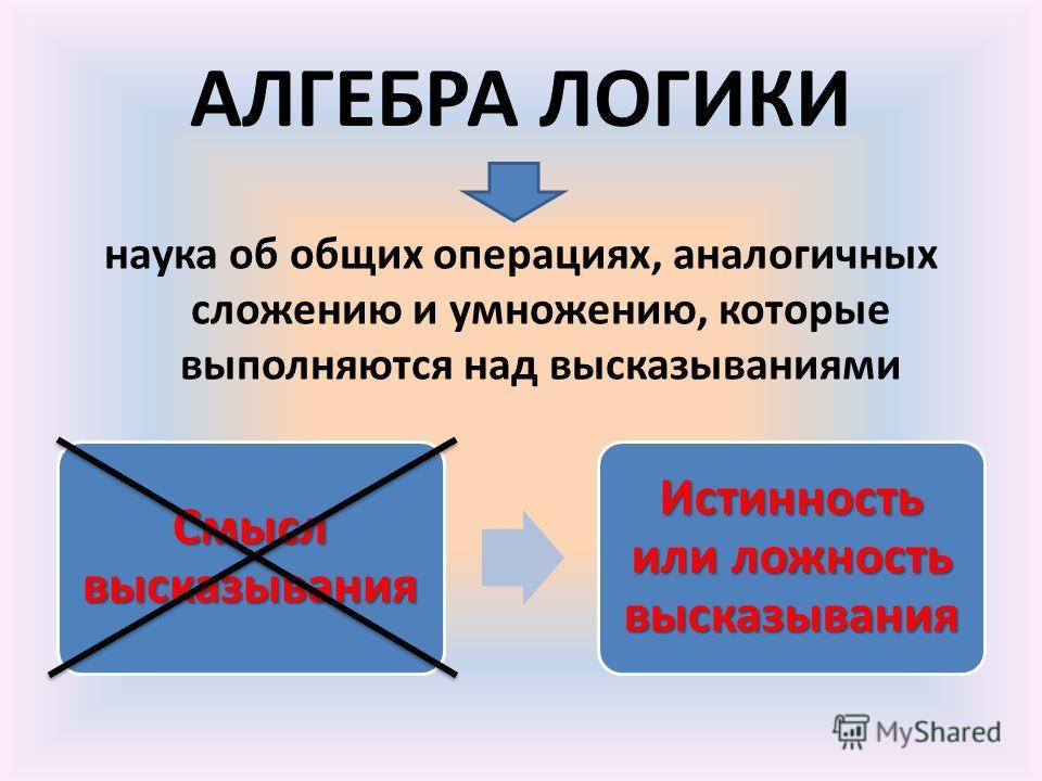 АЛГЕБРА ЛОГИКИ наука об общих операциях, аналогичных сложению и умножению, которые выполняются над высказываниями Смысл высказывания Истинность или ложность высказывания