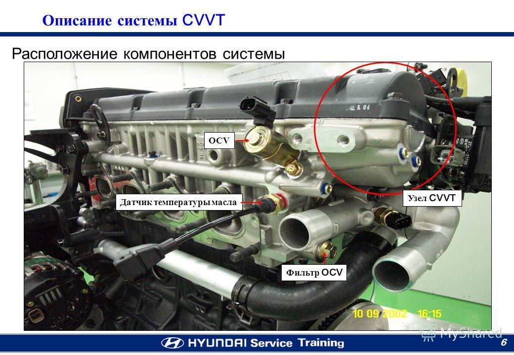 Moscow RTC 6 OCV Датчик температуры масла Фильтр OCV Узел CVVT Расположение компонентов системы Описание системы CVVT