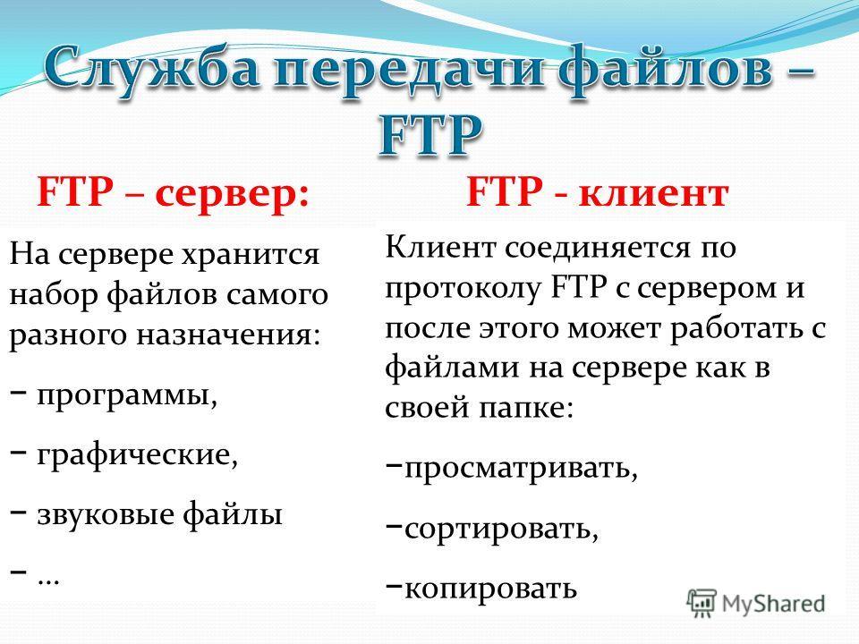 На сервере хранится набор файлов самого разного назначения: программы, графические, звуковые файлы … Клиент соединяется по протоколу FTP c сервером и после этого может работать с файлами на сервере как в своей папке: просматривать, сортировать, копир