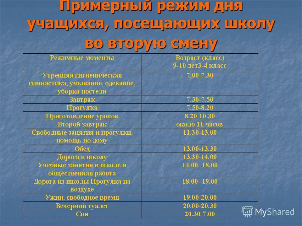 Примерный режим дня учащихся, посещающих школу во вторую смену