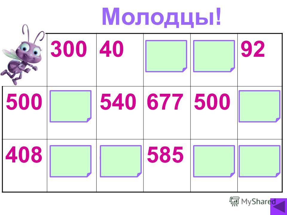 92 408 500 177 Заполни таблицу
