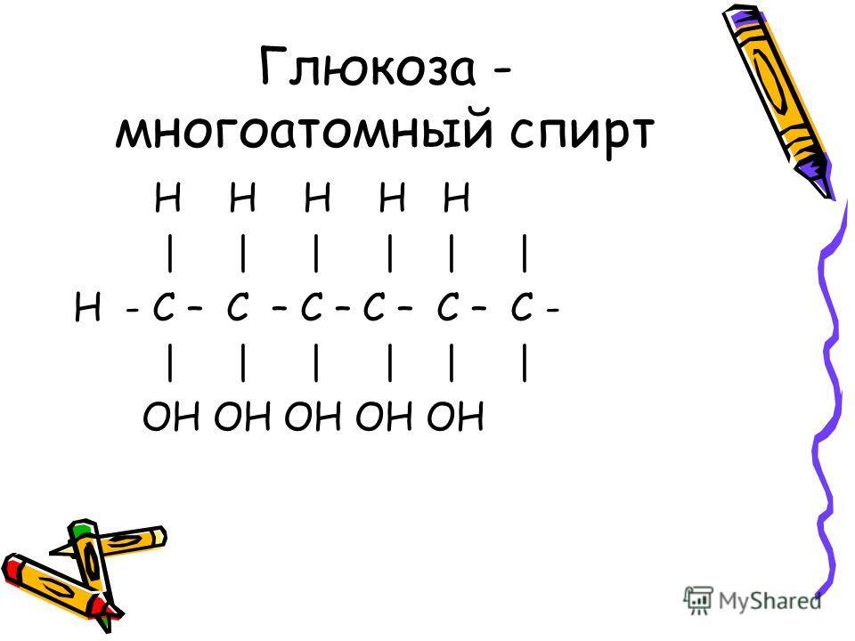 Глюкоза - многоатомный спирт H H H H H | | | | | | H - С – С – С – С – С – С - | | | | | | OH OH OH OH OH