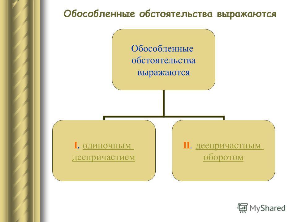 Обособленные обстоятельства выражаются Обособленные обстоятельства выражаются I. одиночнымодиночным деепричастием II. деепричастным деепричастным оборотом