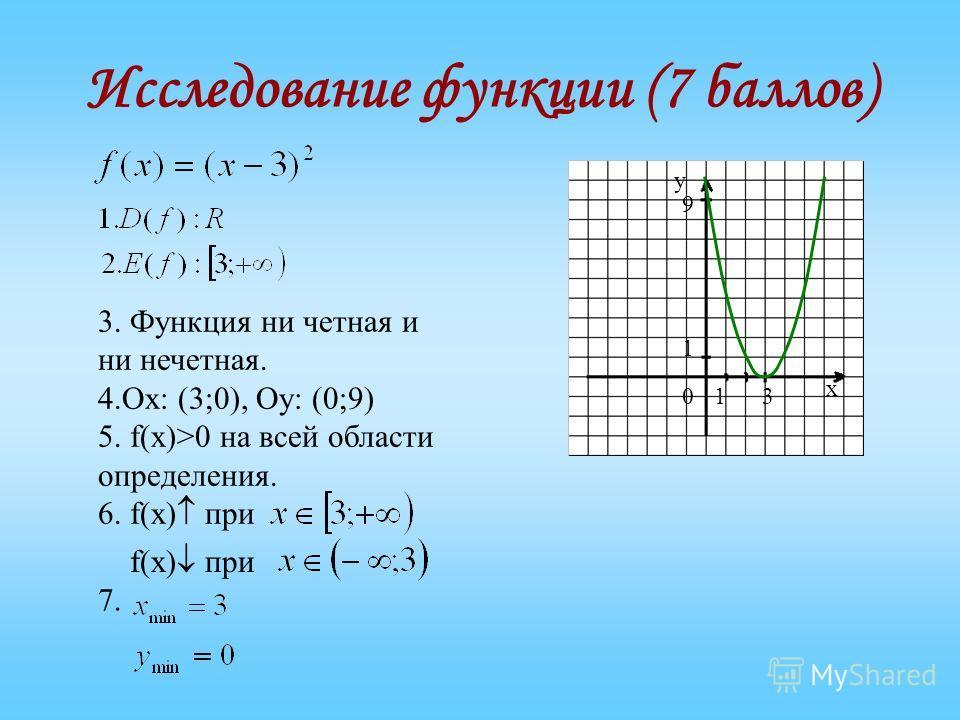 Исследование функции (7 баллов) 3. Функция ни четная и ни нечетная. 4.Ох: (3;0), Оу: (0;9) 5. f(x)>0 на всей области определения. 6. f(x) при f(x) при 7. х 3 9 1 1 0 у