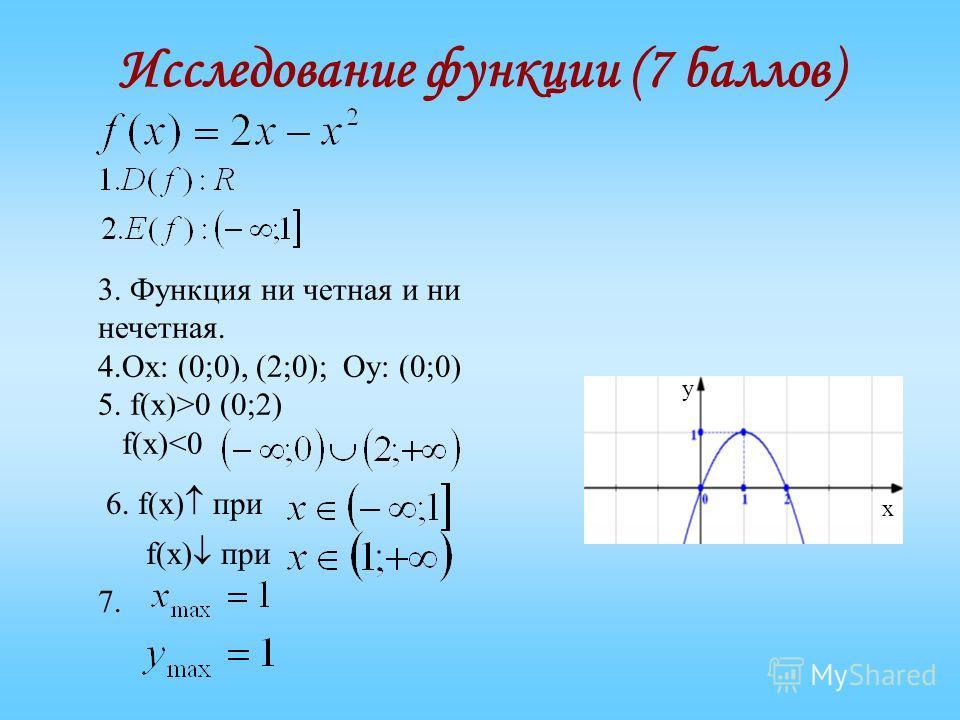 Исследование функции (7 баллов) 3. Функция ни четная и ни нечетная. 4.Ох: (0;0), (2;0); Оу: (0;0) 5. f(x)>0 (0;2) f(x)