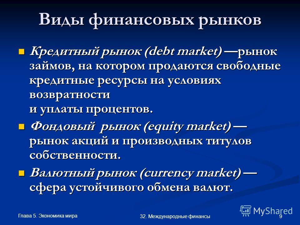 Глава 5. Экономика мира 9 32. Международные финансы Виды финансовых рынков Кредитный рынок (debt market) рынок займов, на котором продаются свободные кредитные ресурсы на условиях возвратности и уплаты процентов. Кредитный рынок (debt market) рынок з