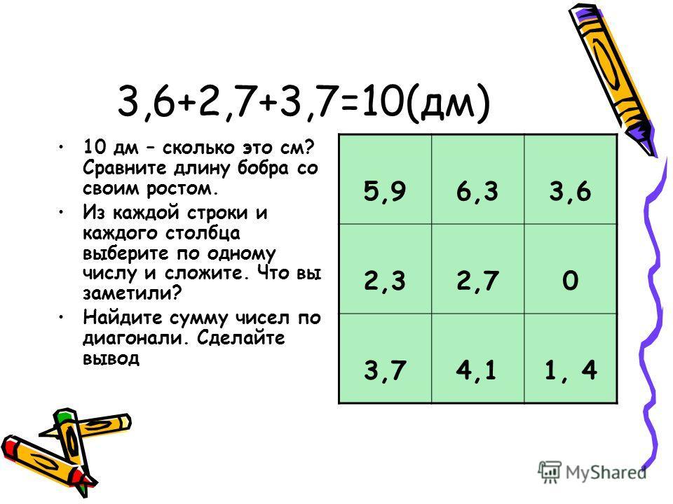 3,6+2,7+3,7=10(дм) 10 дм – сколько это см? Сравните длину бобра со своим ростом. Из каждой строки и каждого столбца выберите по одному числу и сложите. Что вы заметили? Найдите сумму чисел по диагонали. Сделайте вывод 5,96,33,6 2,32,70 3,74,11, 4