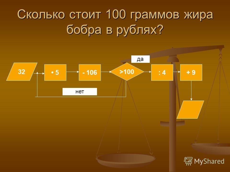 Сколько стоит 100 граммов жира бобра в рублях? 32 5- 106 >100 : 4+ 9 нет да 32 5- 106