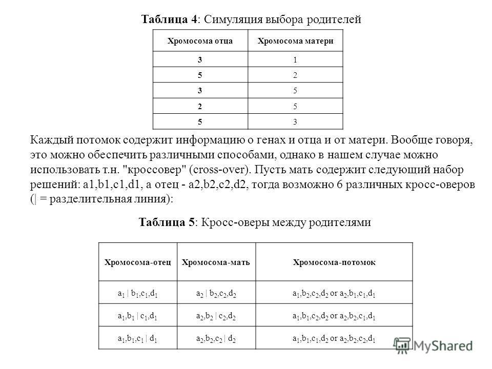 Таблица 4: Симуляция выбора родителей Хромосома отцаХромосома матери 31 52 35 25 53 Каждый потомок содержит информацию о генах и отца и от матери. Вообще говоря, это можно обеспечить различными способами, однако в нашем случае можно использовать т.н.