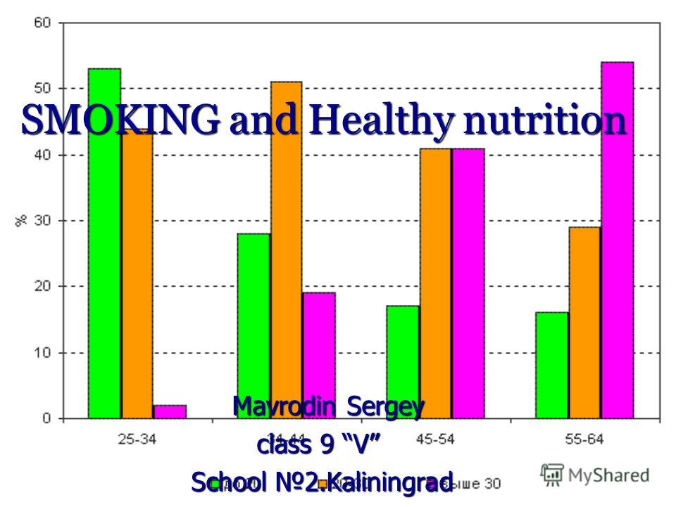 SMOKING and Healthy nutrition Mavrodin Sergey Mavrodin Sergey class 9 V class 9 V School 2.Kaliningrad School 2.Kaliningrad