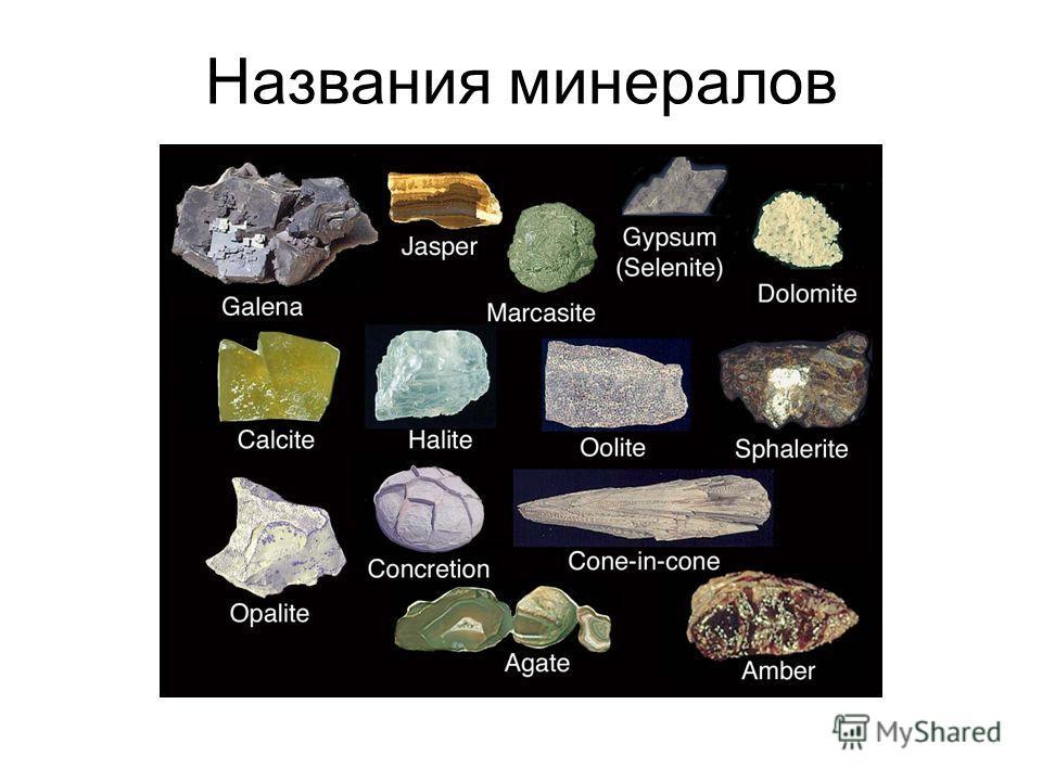Названия минералов