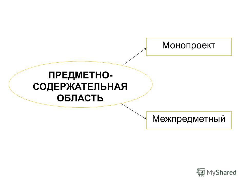 ПРЕДМЕТНО- СОДЕРЖАТЕЛЬНАЯ ОБЛАСТЬ Монопроект Межпредметный