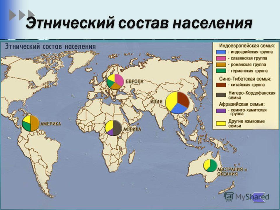 Этнический состав населения