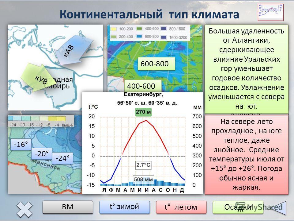Континентальный тип климата ВМ t° зимой t° летомОсадки Западная Сибирь кАВ кУВ -16° -20° -24° +12° +20° +24° 600-800 400-600 Климат формируется под влиянием кУВ, которые перемещаются с запада на восток. С севера свободно проникают АВ, увеличивая суро