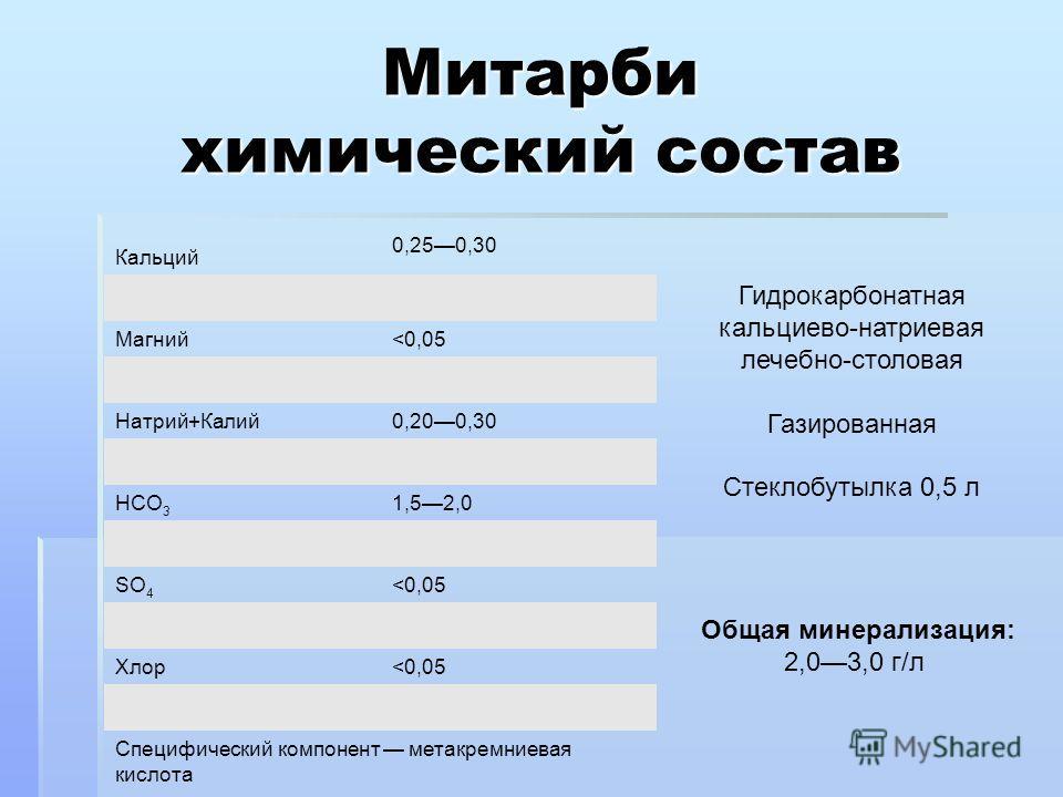 Митарби химический состав Кальций 0,250,30 Магний