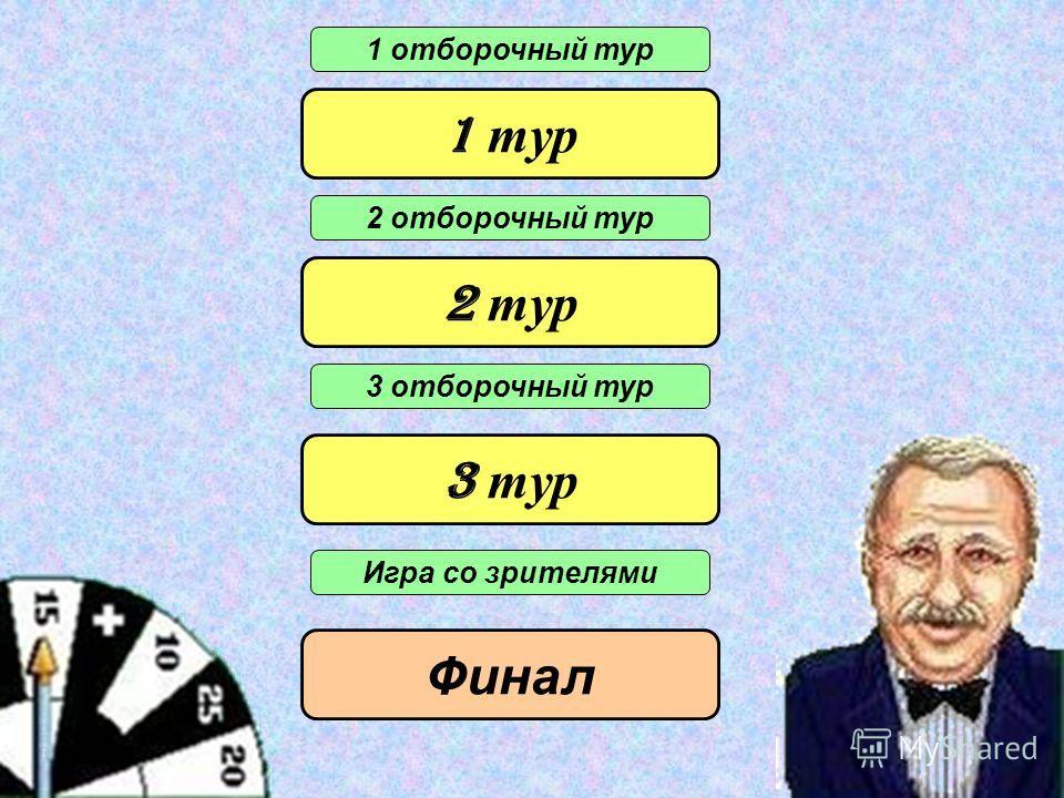 Prezentacii.com Автор разработки учитель ГОУ СОШ 369 Старикова О.С.