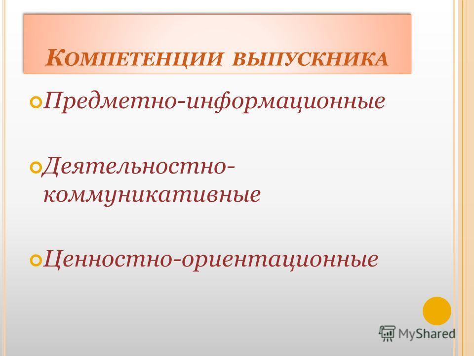 К ОМПЕТЕНЦИИ ВЫПУСКНИКА Предметно-информационные Деятельностно- коммуникативные Ценностно-ориентационные