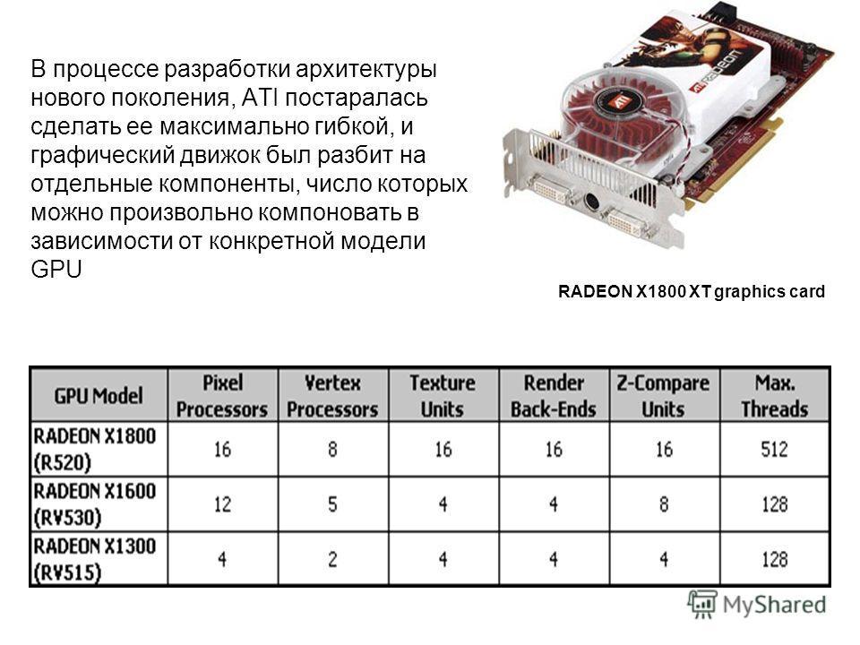 В процессе разработки архитектуры нового поколения, ATI постаралась сделать ее максимально гибкой, и графический движок был разбит на отдельные компоненты, число которых можно произвольно компоновать в зависимости от конкретной модели GPU RADEON X180