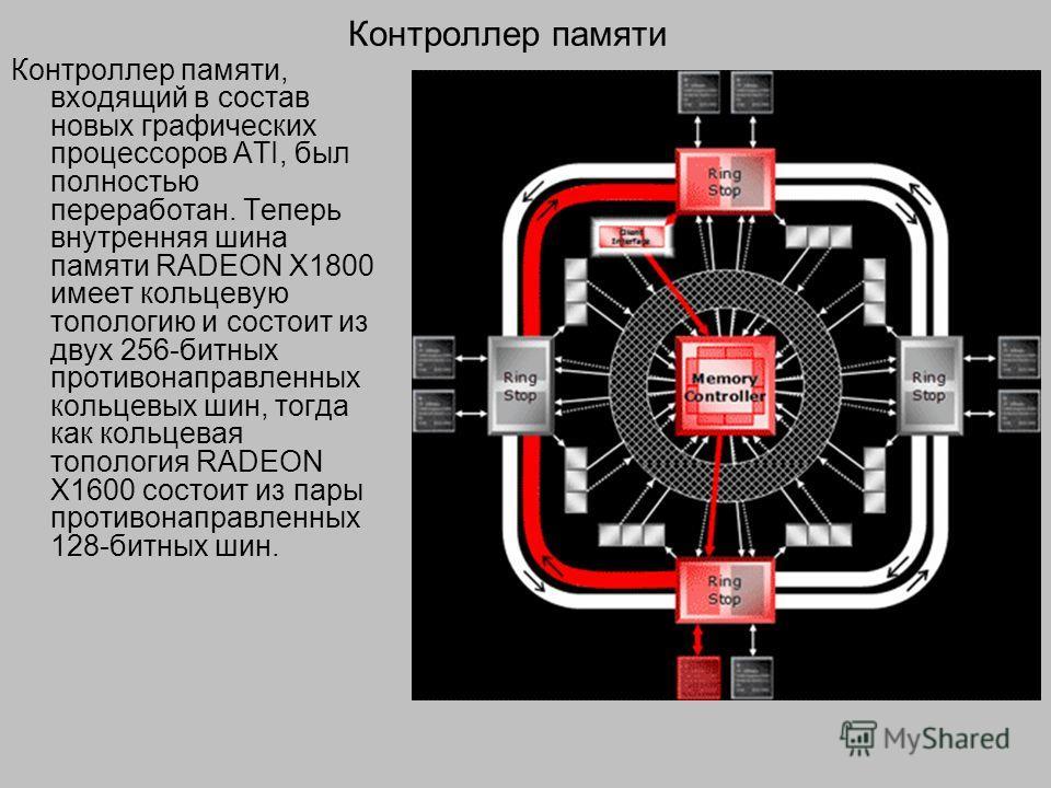 Контроллер памяти Контроллер памяти, входящий в состав новых графических процессоров ATI, был полностью переработан. Теперь внутренняя шина памяти RADEON X1800 имеет кольцевую топологию и состоит из двух 256-битных противонаправленных кольцевых шин,
