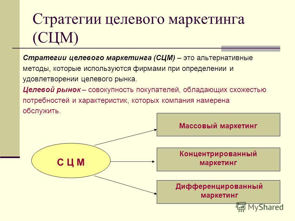 Стратегии целевого маркетинга (СЦМ) Стратегии целевого маркетинга (СЦМ) – это альтернативные методы, которые используются фирмами при определении и удовлетворении целевого рынка. Целевой рынок – совокупность покупателей, обладающих схожестью потребно