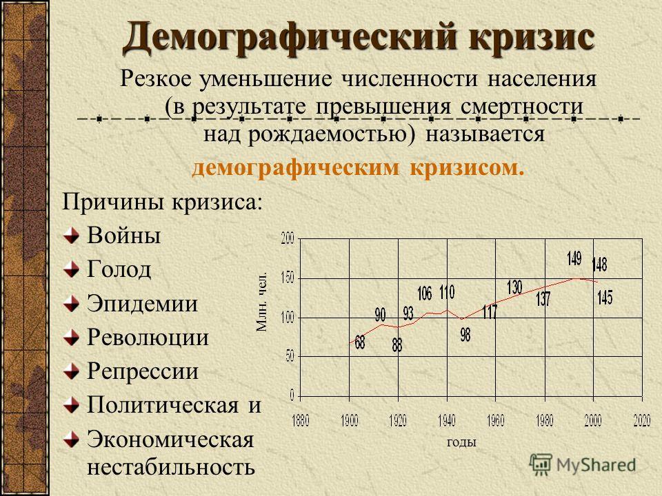 Демографический кризис Резкое уменьшение численности населения (в результате превышения смертности над рождаемостью) называется демографическим кризисом. Причины кризиса: Войны Голод Эпидемии Революции Репрессии Политическая и Экономическая нестабиль