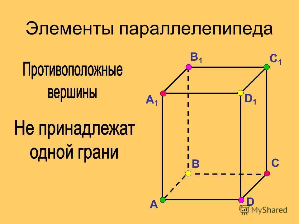 А B C D А1А1 B1B1 C1C1 D1D1