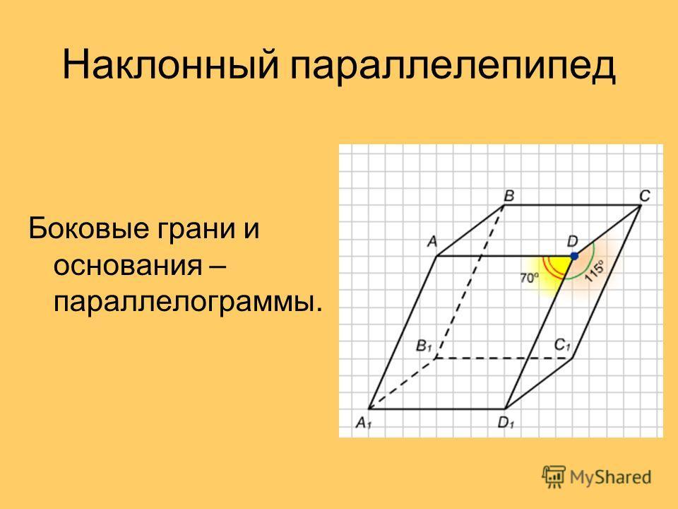 Наклонный параллелепипед Боковые грани и основания – параллелограммы.