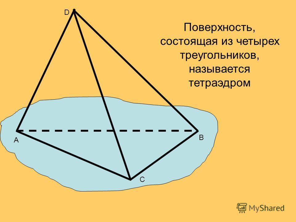 A B C D Поверхность, состоящая из четырех треугольников, называется тетраэдром