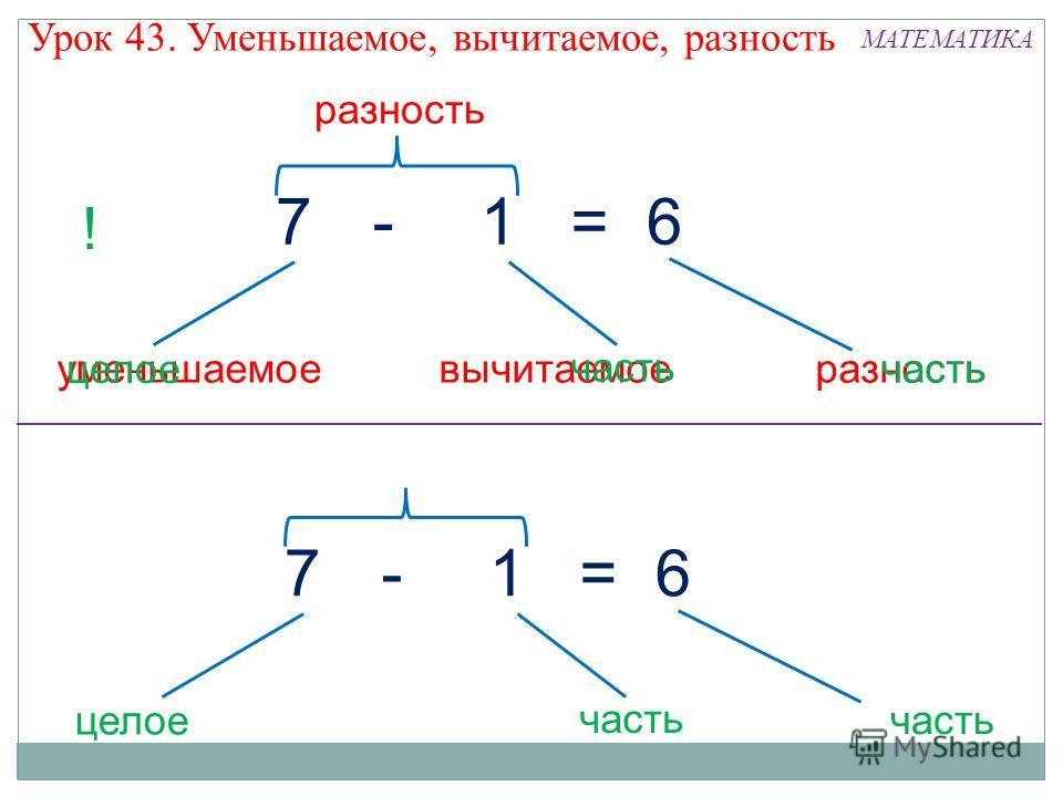 Презентация по математике 1 класс разность