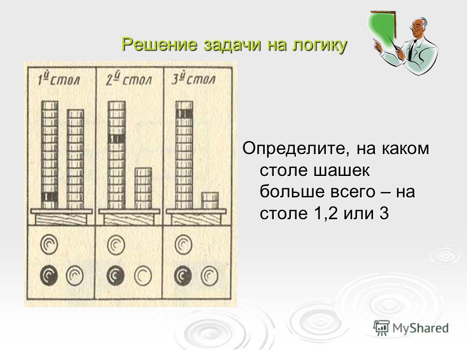 Решение задачи на логику Определите, на каком столе шашек больше всего – на столе 1,2 или 3