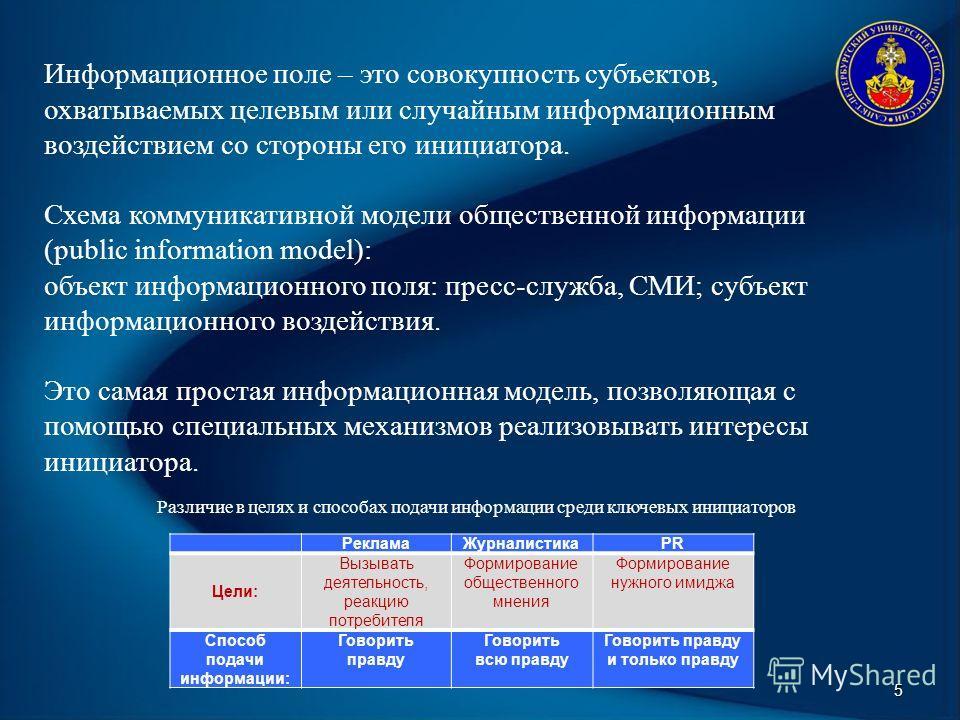 5 Информационное поле – это совокупность субъектов, охватываемых целевым или случайным информационным воздействием со стороны его инициатора. Схема коммуникативной модели общественной информации (public information model): объект информационного поля