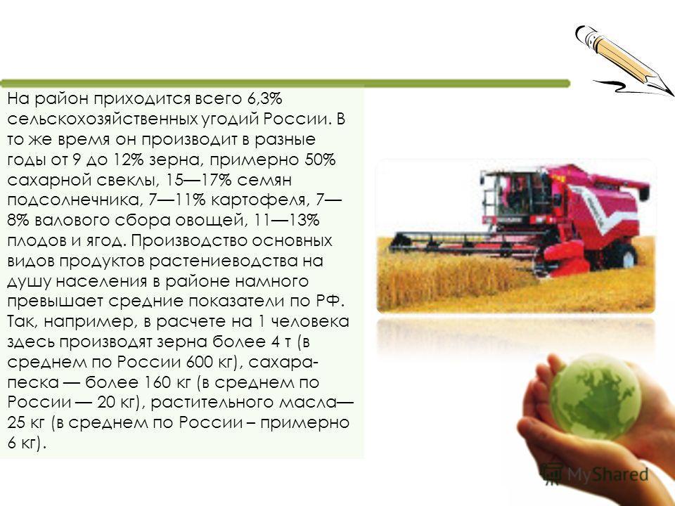 На район приходится всего 6,3% сельскохозяйственных угодий России. В то же время он производит в разные годы от 9 до 12% зерна, примерно 50% сахарной свеклы, 1517% семян подсолнечника, 711% картофеля, 7 8% валового сбора овощей, 1113% плодов и ягод.