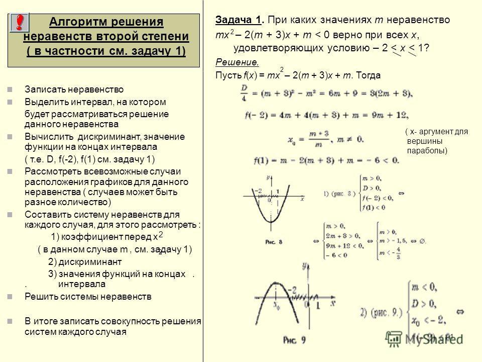 11 ( х- аргумент для вершины параболы) Записать неравенство Выделить интервал, на котором будет рассматриваться решение данного неравенства Вычислить дискриминант, значение функции на концах интервала ( т.е. D, f(-2), f(1) см. задачу 1) Рассмотреть в