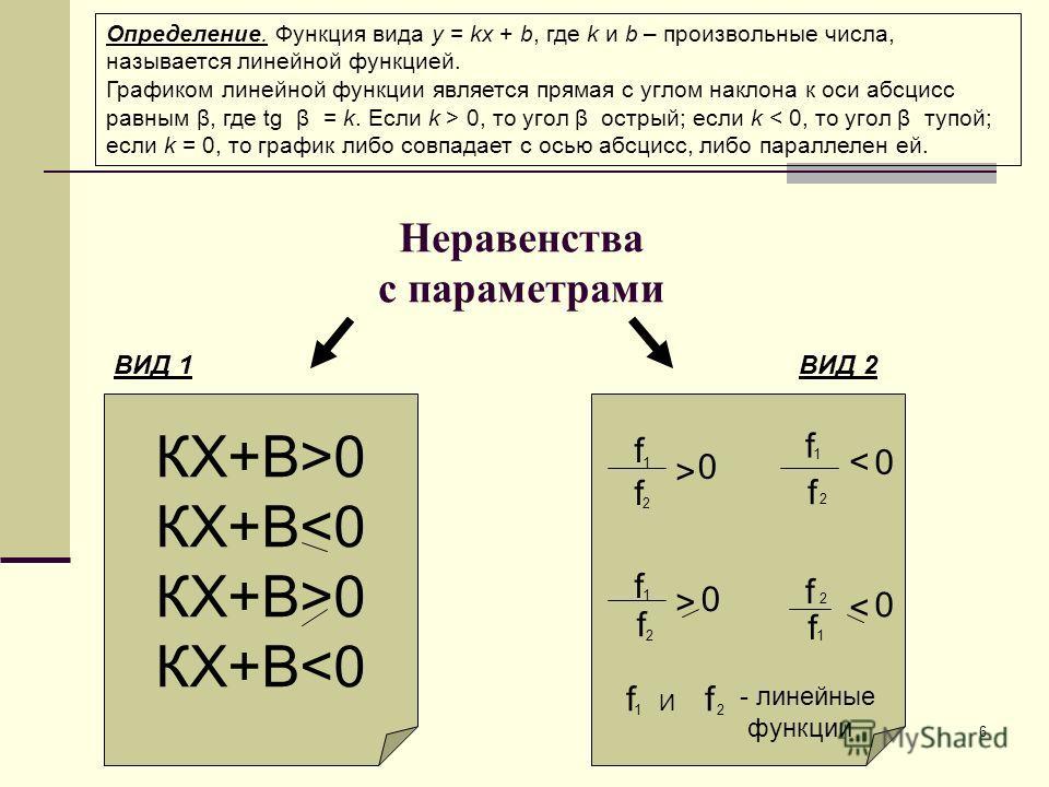 6 Неравенства с параметрами КХ+В>0 КХ+В0 КХ+В 0 2 > 0 1 f f 1 f f 2 < 0 f 2 < 0 f 1 f 1 И f 2 - линейные функции ВИД 1ВИД 2 Определение. Функция вида y = kx + b, где k и b – произвольные числа, называется линейной функцией. Графиком линейной функции