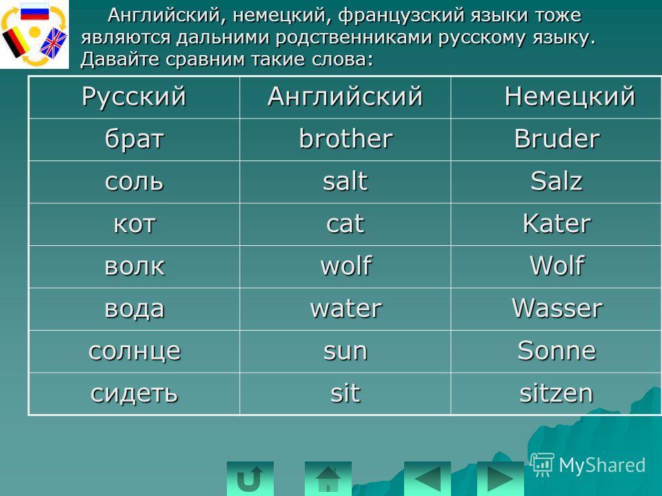 Болгарский Ближайших родственников русского языка понять несложно. Другие же славянские языки понять значительно сложнее, но можно. Вот, например два предложения на болгарском языке. Прочитайте и постарайтесь их понять. Ближайших родственников русско