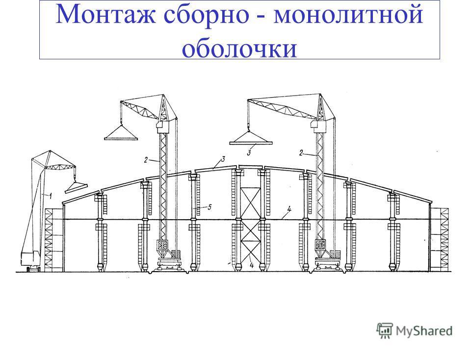 Монтаж сборно - монолитной оболочки