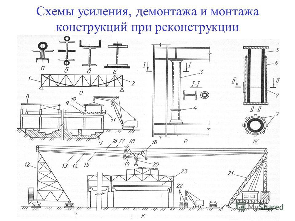 Схемы усиления, демонтажа и монтажа конструкций при реконструкции