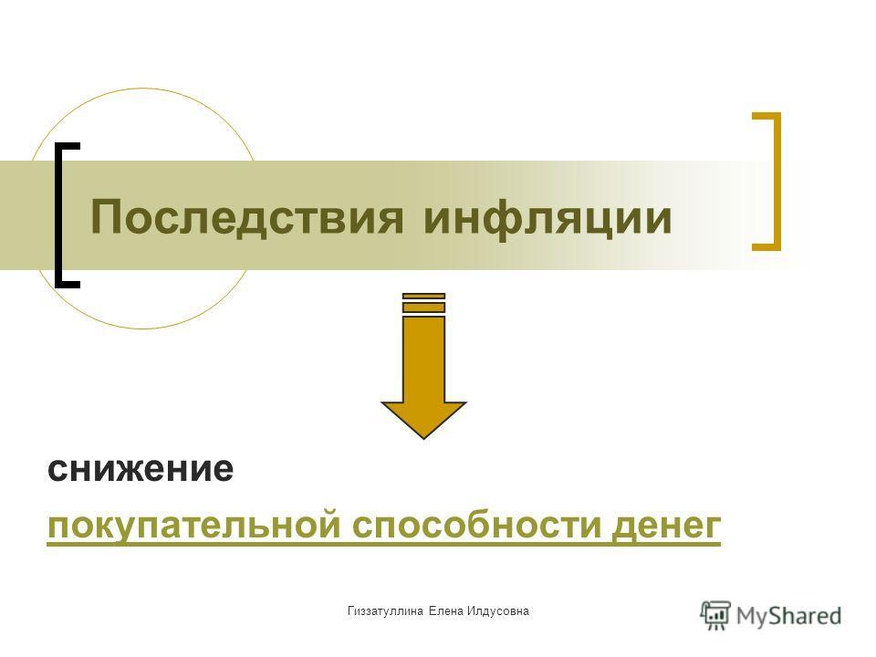 Гиззатуллина Елена Илдусовна Последствия инфляции снижение покупательной способности денег