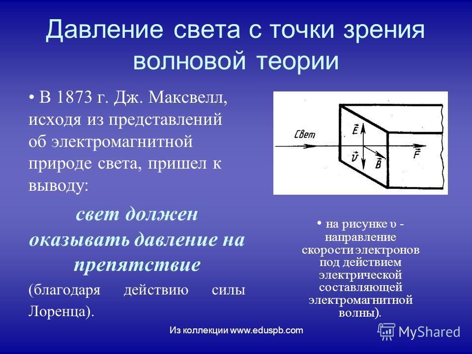 Давление света с точки зрения волновой теории В 1873 г. Дж. Максвелл, исходя из представлений об электромагнитной природе света, пришел к выводу: свет должен оказывать давление на препятствие (благодаря действию силы Лоренца). на рисунке υ - направле