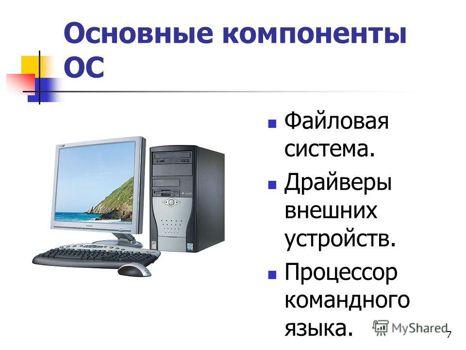 7 Основные компоненты ОС Файловая система. Драйверы внешних устройств. Процессор командного языка.