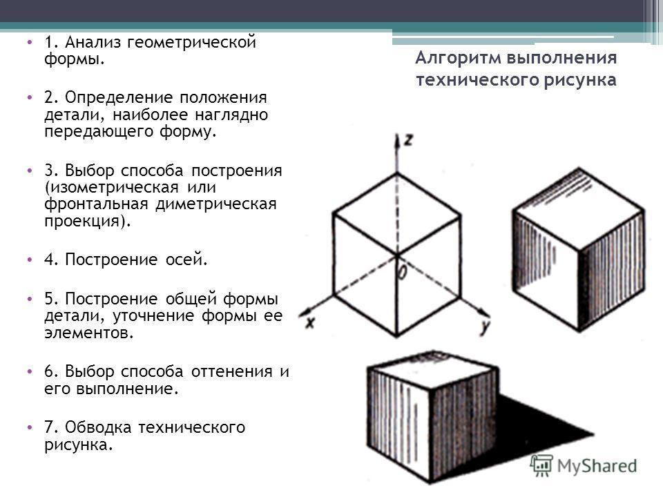 ГОСТ 2.610-2006 Единая система конструкторской ...