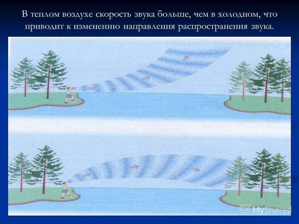 В теплом воздухе скорость звука больше, чем в холодном, что приводит к изменению направления распространения звука.