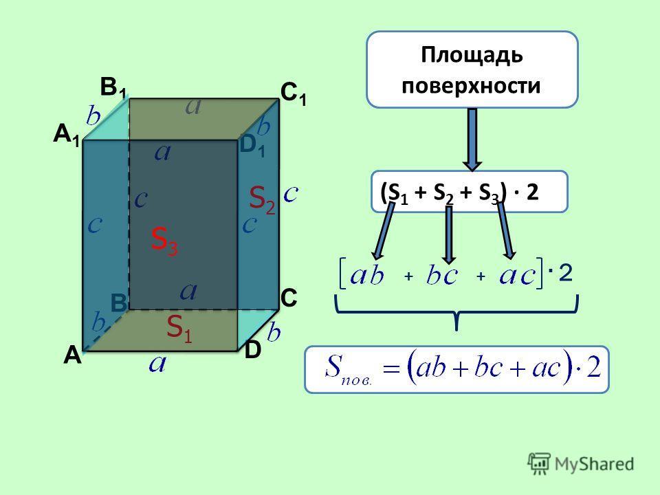 А В С D А1А1 B1B1 C1C1 D1D1 S1S1 S2S2 S3S3 Площадь поверхности (S 1 + S 2 + S 3 ) · 2 ++ · 2