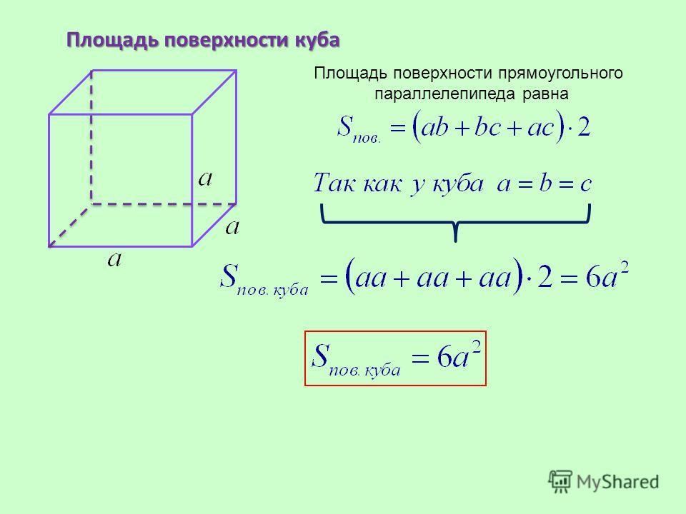 Площадь поверхности куба Площадь поверхности прямоугольного параллелепипеда равна