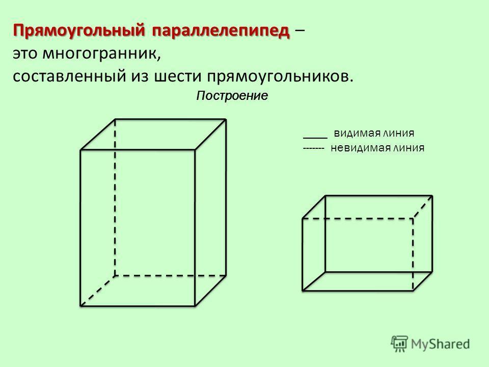 Прямоугольный параллелепипед Прямоугольный параллелепипед – это многогранник, составленный из шести прямоугольников. ____ видимая линия ------- невидимая линия Построение